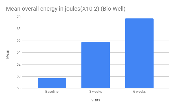 http://yoga-bayonne.fr/wp-content/uploads/2019/09/X39-Mean-Overall-Energy